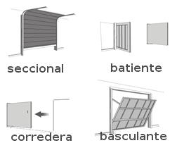 Empresa de puertas de garaje en c rdoba - Puertas automaticas garaje precios ...